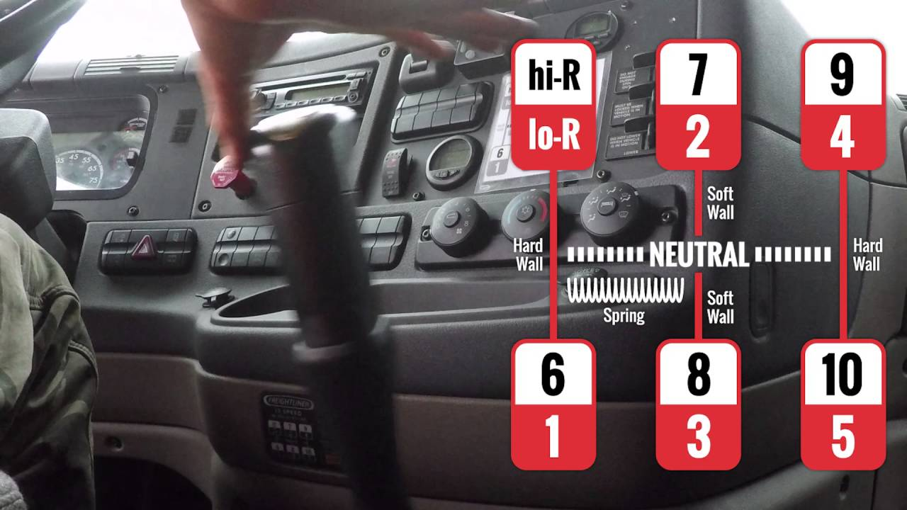 6l80e manual shifting how to