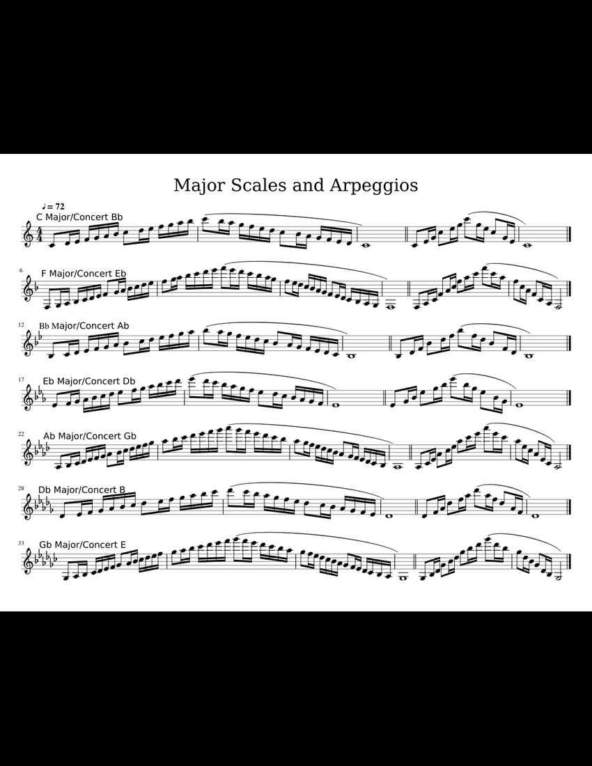 Scales music pdf for clarinet